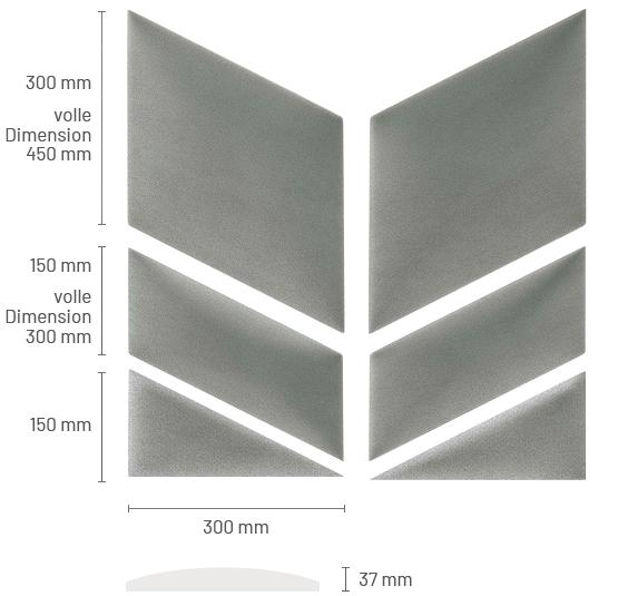 IsolBau Design Sample Set Paneele